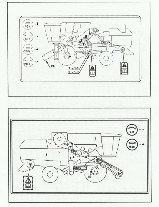 1. ábra: Hagyományos építésű arató-cséplőgépek zsírzási terve