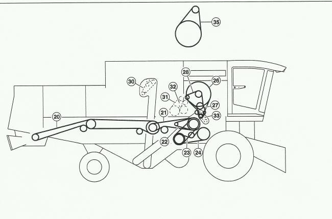 3/a-3/b. ábra: Szalmarázós gépek szíjhajtásának vázlata, a szíjfeszesség ellenőrzése tehát fontos feladat