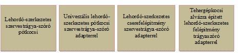 5. ábra:Lehordó-szerkezetes pótkocsik csoportosítása