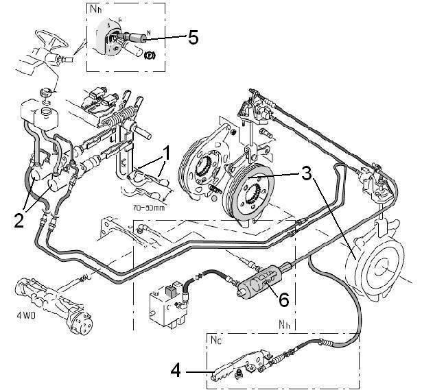 4. ábra. Valtra N-szériás univerzális traktor fékrendszerének vázlata (1. jobb-bal fékpedál; 2. hidraulikus főfékhenger; 3. tárcsás fék; 4. Nc verziónál a rögzítőfék karja; 5. Nh verziónál a rögzítőfék kapcsolója; 6. Nh verziónál a rögzítőféket működtető rúgó)
