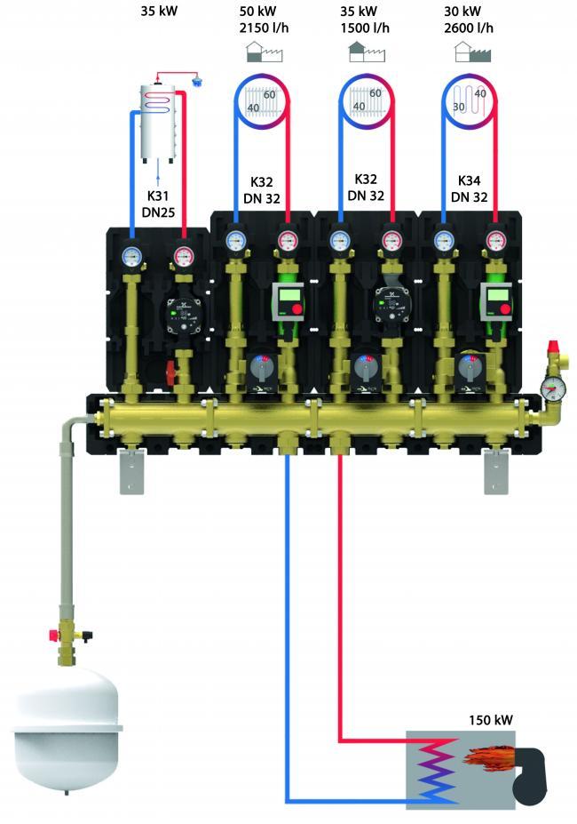 7. ábra: Osztó-gyűjtőre épített direkt- és keverőmodulok