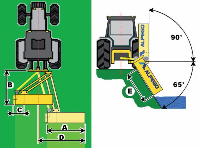 Szárzúzó-mulcsozó gépek hidraulikus áthelyezhetősége