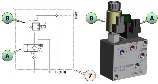 Same Deutz-Fahr terhelés alatt kapcsolható teljesítményleadó tengelyhajtás