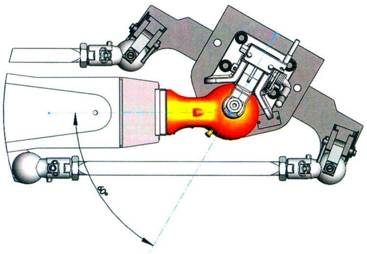 6. kép. SCHARMÜLLER mechanikus kormányzásvezérlés