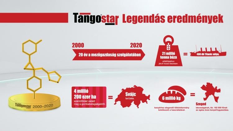tango star BASF
